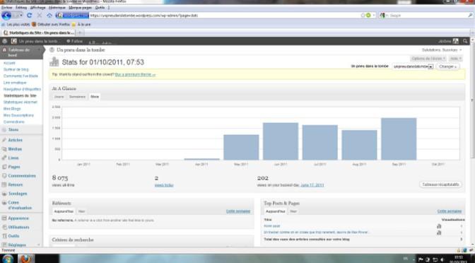 Septembre 2011 : près de 2000 visiteurs...